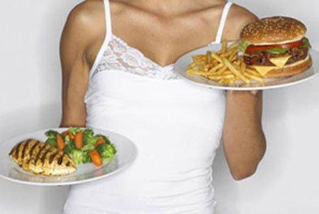 Как изменить рацион питания – Анализ пищевого дневника, исправляем ошибки