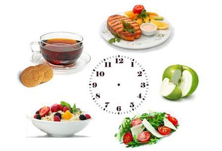 Список разрешенных продуктов на диете минус 60