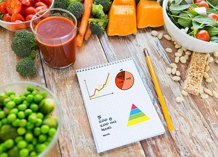 Формулы расчета суточной нормы калорий для похудения